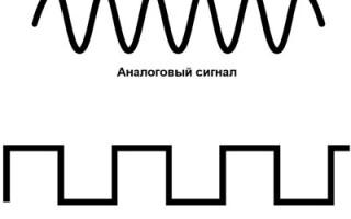 Чем отличаются аналоговый сигнал от цифрового – примеры использования