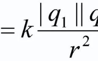 Закон Кулона, определение и формула — электрические точечные заряды и их взаимодействие