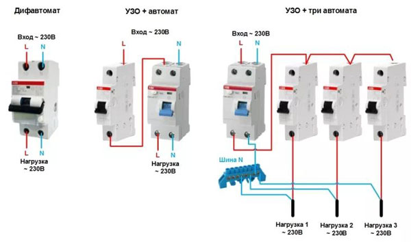 Что такое дифференциальный автомат?