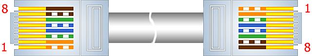Распиновка витой пары или как обжать разъём сетевого интернет кабеля?
