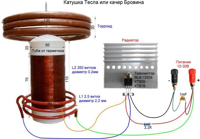 Katushka-Tesla-svoimi-rukami