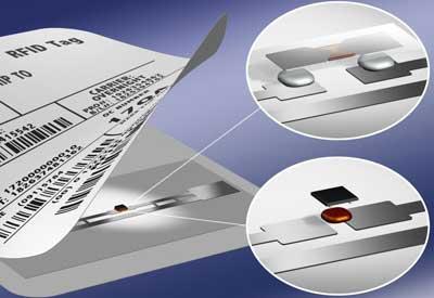 RFID-anhngoc