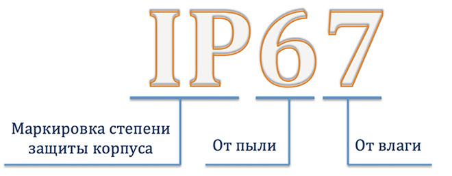 Стандарт пылевлагозащиты IP67