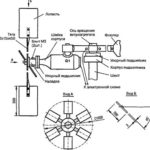 Устройство, виды и принцип действия асинхронных электродвигателей