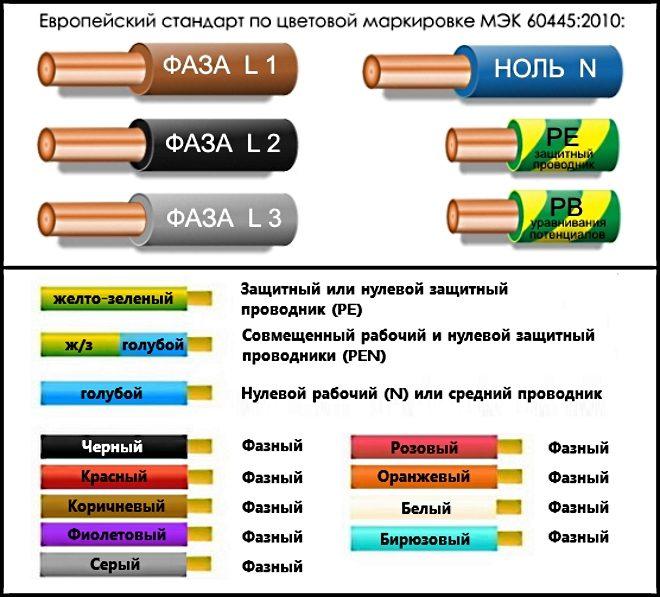 Цвета проводов в электронике