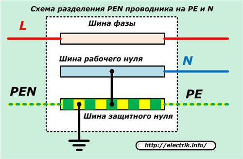 shema-razdeleniya-pen-provodnika-na-re-i-n