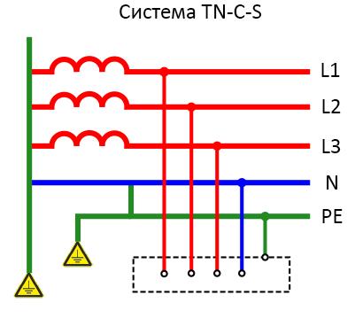 sistema-tn-c-s