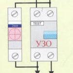 Как рассчитать необходимое сечение провода по мощности нагрузки?