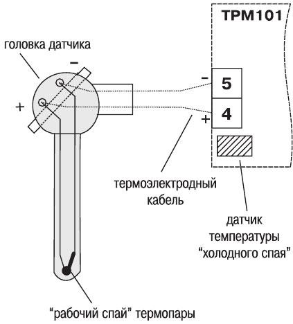 Что такое термопара, принцип действия, основные виды и типы