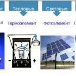 Как устроен электрический аккумулятор, его принцип работы, виды, назначение и основные характеристики