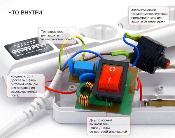 Что такое сетевой фильтр, для чего он нужен и где применяется