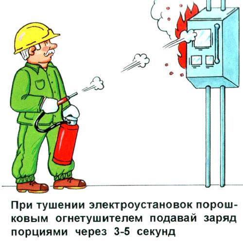 Как и чем тушить электрооборудование под напряжением?