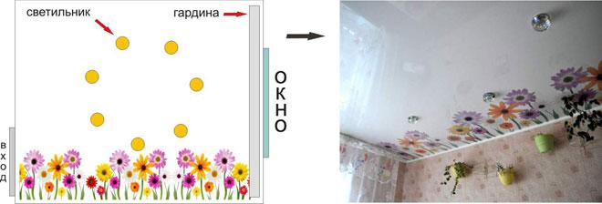 Как правильно расположить точечные светильники на натяжном потолке