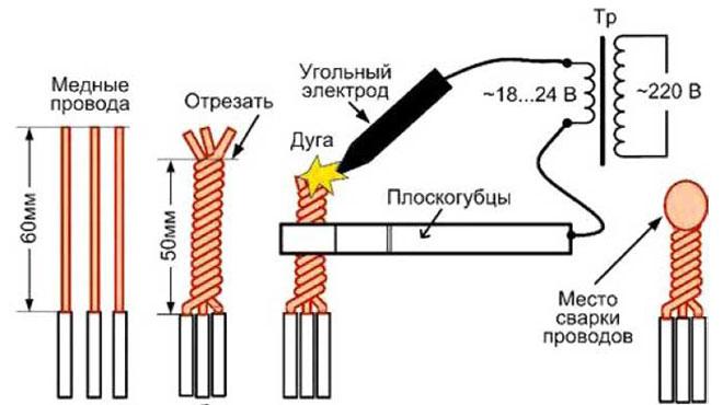 Схема сварки электрических проводов.
