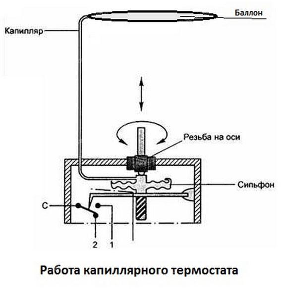 Что такое термостат и какой у него принцип работы