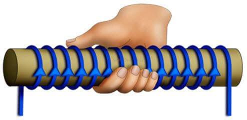 Правило правой руки, для определения напрвления тока в катушке индуктивности.