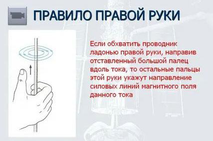 Правило правой руки для определения направления вектора магнитной индукции.