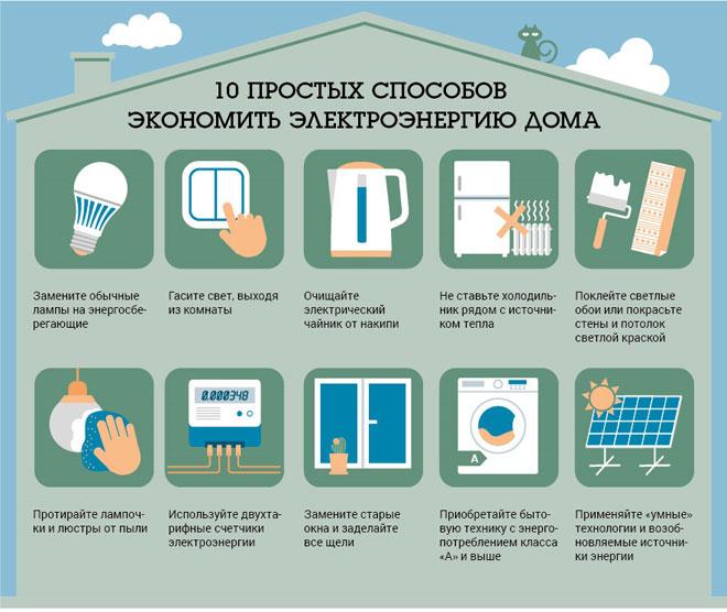 10 способов экономии электроэнергии в быту.