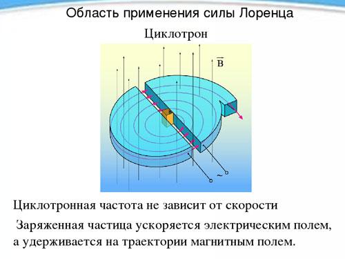 Циклотрон - применение силы Лоренца.
