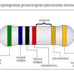 Расшифровка цифровой и буквенной маркировки SMD резисторов