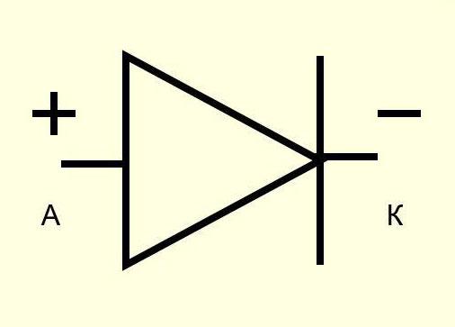 Обозначение полупроводникового диода на электрической схеме.
