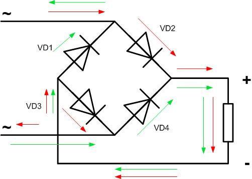 Схема работы диодного моста с четырьмя диодами.
