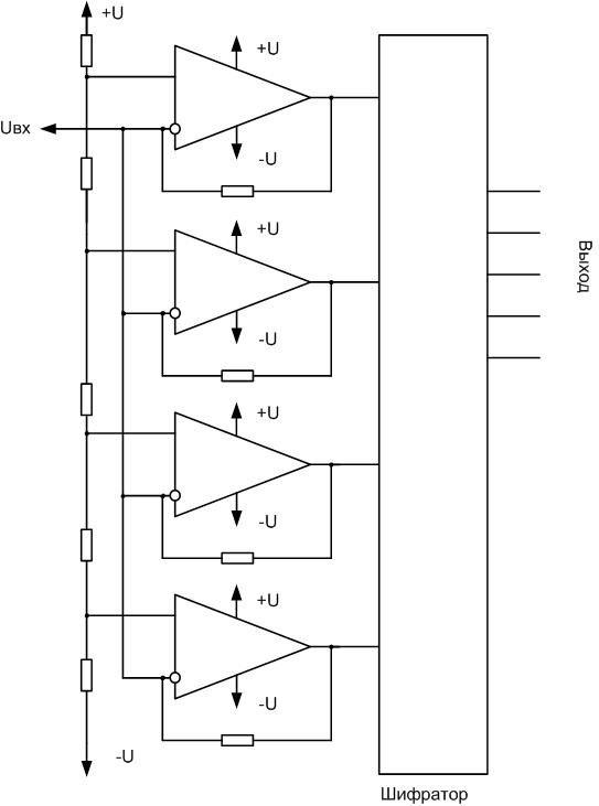 Схема 4-х уровневого компаратора с шифратором.