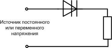 Схема подключения динистора к источнику постоянного или переменного напряжения.