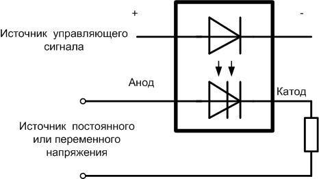 Схема подключения оптотиристора к источнику постоянного или переменного напряжения.