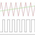 Что такое аттенюатор, принцип его работы и где применяется