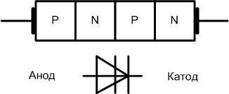 p-n-p-n структура тиристора.