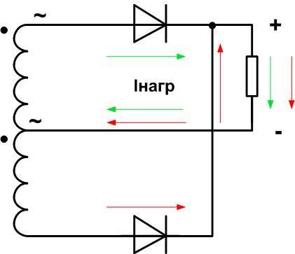 Схема выпрямителя напряжения, с обмоткой трансформатора, имеющей отвод от середины