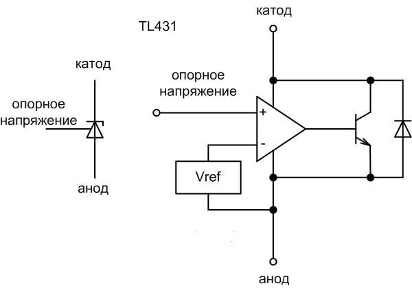 Внутренняя структура микросхемы TL431.