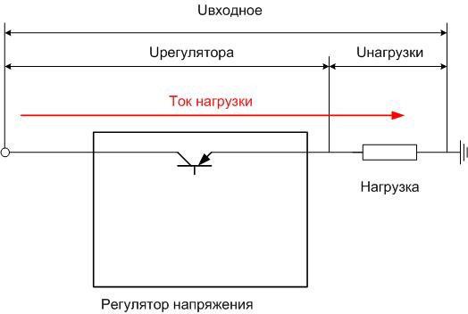 Схема линейного регулятора напряжения.
