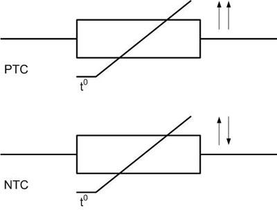 Условно-графическое обозначение NTC и PTC термисторов.