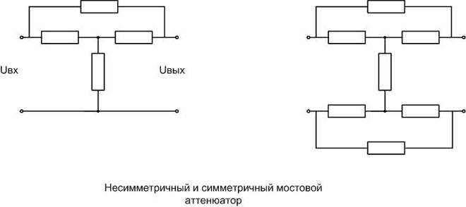 Несимметричный и симметричный мостовой аттенюатор.