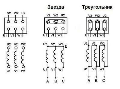 Схема подключения обмоток электродвигателя звезда и треугольник.