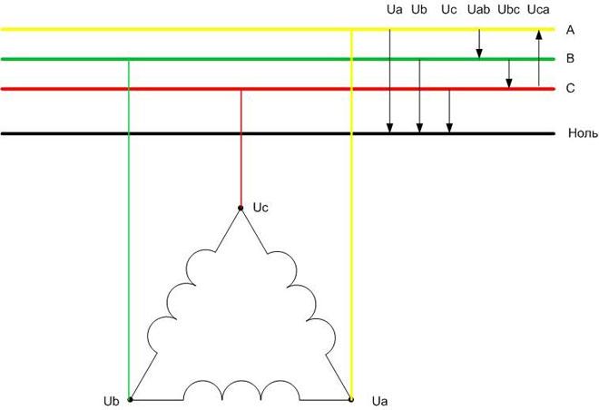 Схема подключения обмоток треугольником.