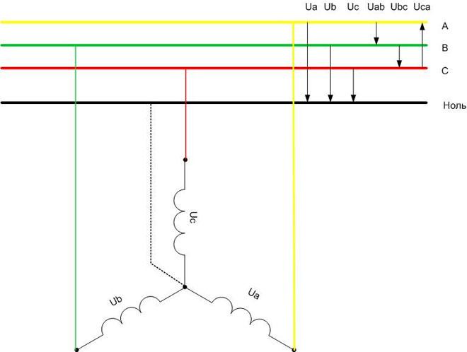 Схема подключения обмоток звездой.
